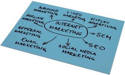 On-line Marketing Strategies